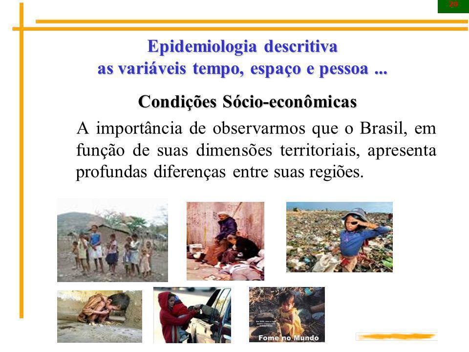28 Epidemiologia descritiva as variáveis tempo, espaço e pessoa... Condições Sócio-econômicas A importância de observarmos que o Brasil, em função de