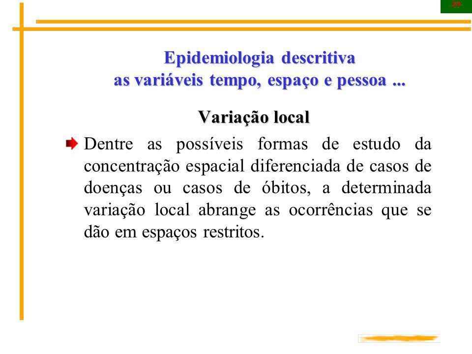29 Epidemiologia descritiva as variáveis tempo, espaço e pessoa... Variação local Variação local Dentre as possíveis formas de estudo da concentração