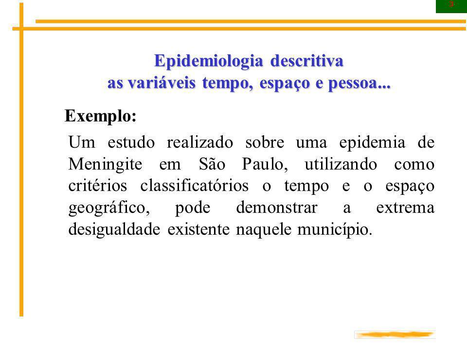 3 Epidemiologia descritiva as variáveis tempo, espaço e pessoa... Exemplo: Um estudo realizado sobre uma epidemia de Meningite em São Paulo, utilizand