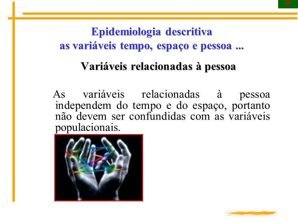30 Epidemiologia descritiva as variáveis tempo, espaço e pessoa... Variáveis relacionadas à pessoa Variáveis relacionadas à pessoa As variáveis relaci