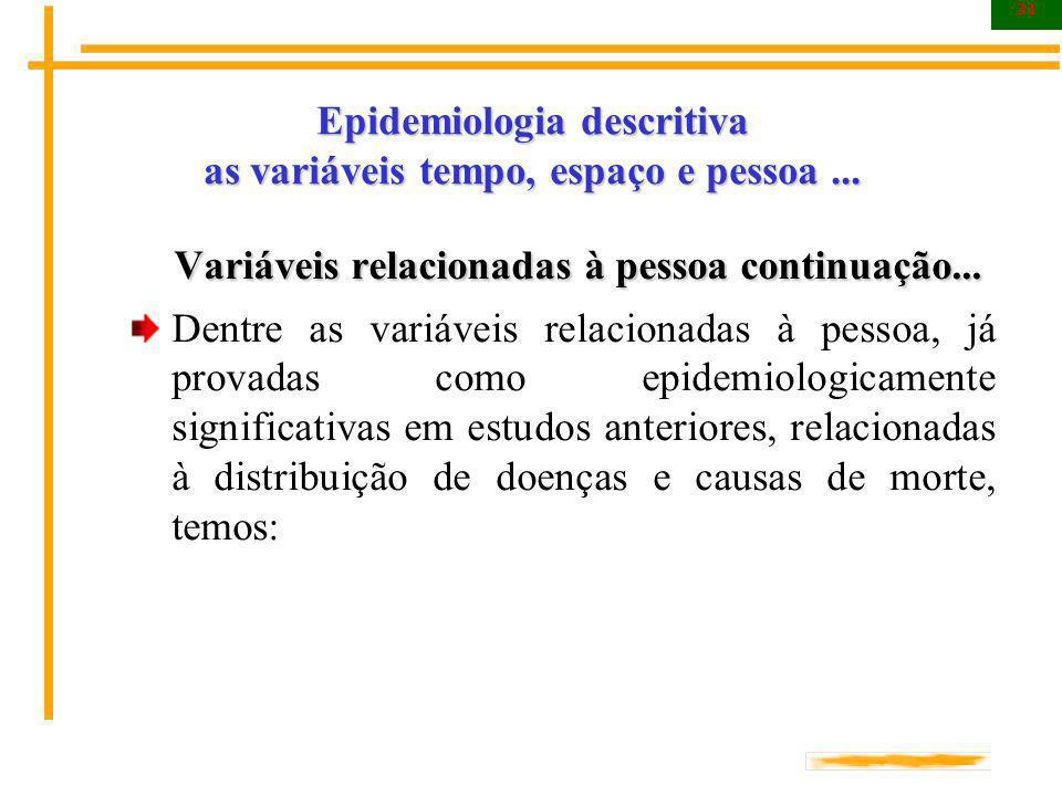 31 Epidemiologia descritiva as variáveis tempo, espaço e pessoa... Variáveis relacionadas à pessoa continuação... Dentre as variáveis relacionadas à p