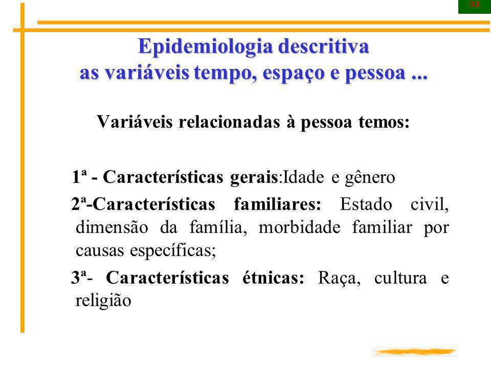 32 Epidemiologia descritiva as variáveis tempo, espaço e pessoa... Variáveis relacionadas à pessoa temos: 1ª - Características gerais:Idade e gênero 2
