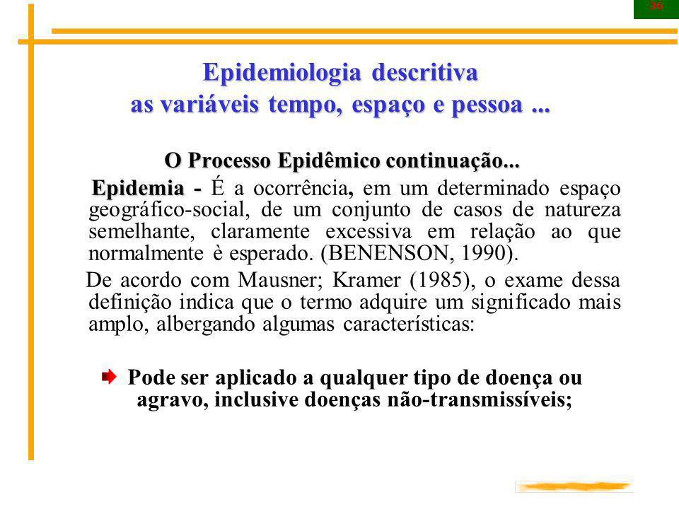 36 Epidemiologia descritiva as variáveis tempo, espaço e pessoa... O Processo Epidêmico continuação... Epidemia - Epidemia - É a ocorrência, em um det