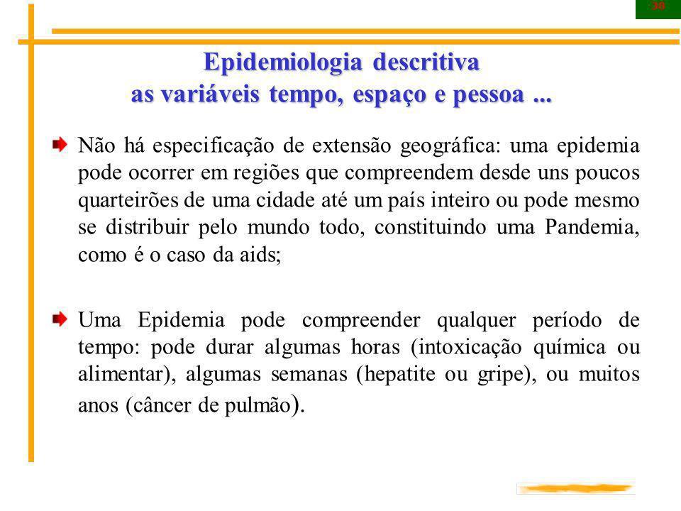38 Epidemiologia descritiva as variáveis tempo, espaço e pessoa... Não há especificação de extensão geográfica: uma epidemia pode ocorrer em regiões q