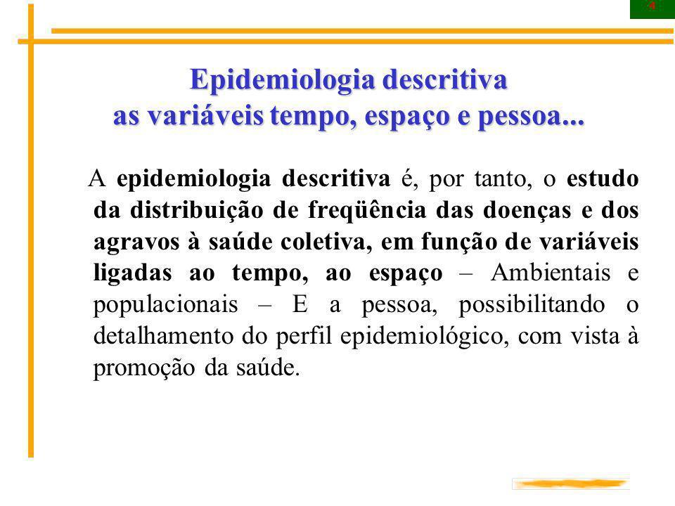 4 Epidemiologia descritiva as variáveis tempo, espaço e pessoa... A epidemiologia descritiva é, por tanto, o estudo da distribuição de freqüência das