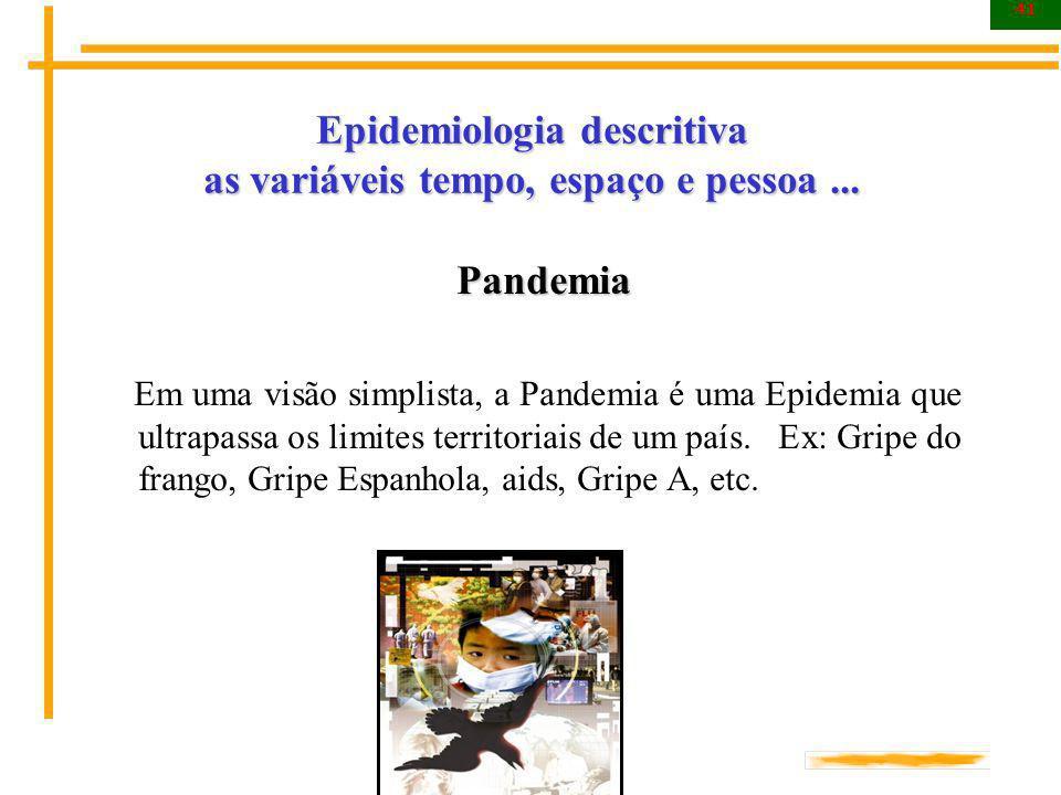 41 Epidemiologia descritiva as variáveis tempo, espaço e pessoa... Pandemia Pandemia Em uma visão simplista, a Pandemia é uma Epidemia que ultrapassa