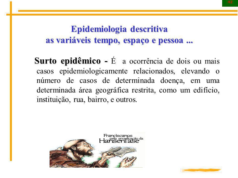 42 Epidemiologia descritiva as variáveis tempo, espaço e pessoa... Surto epidêmico - Surto epidêmico - É a ocorrência de dois ou mais casos epidemiolo