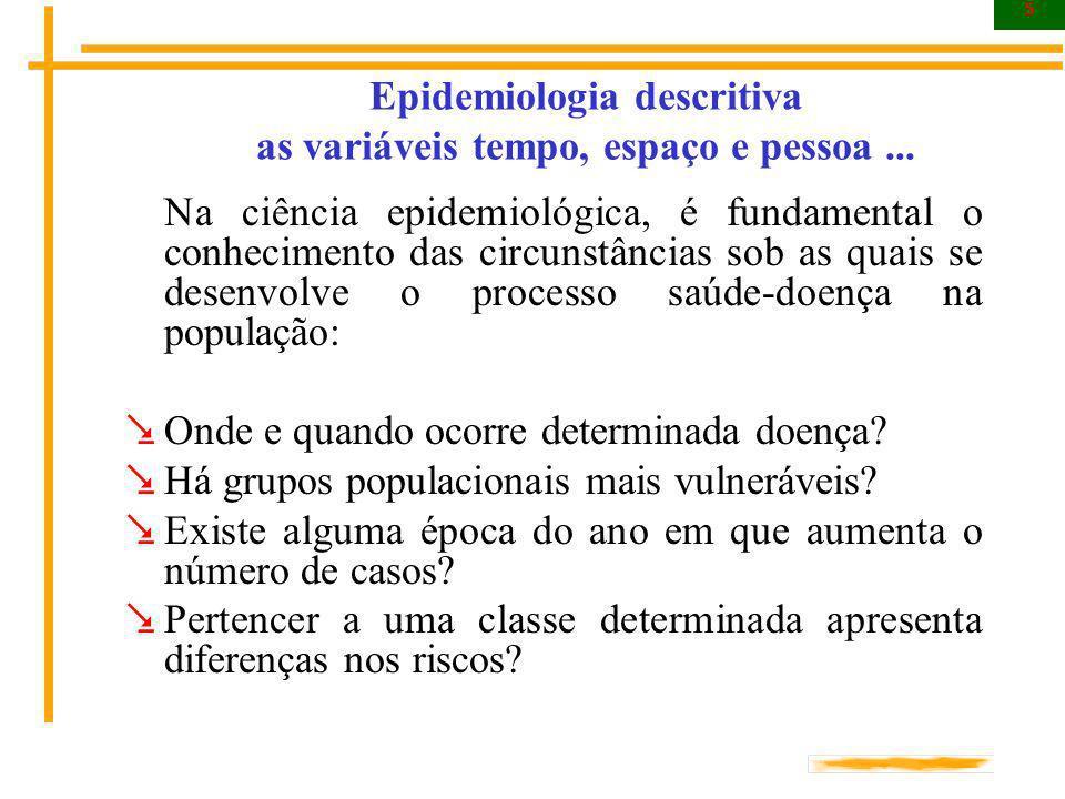 5 Epidemiologia descritiva as variáveis tempo, espaço e pessoa... Na ciência epidemiológica, é fundamental o conhecimento das circunstâncias sob as qu