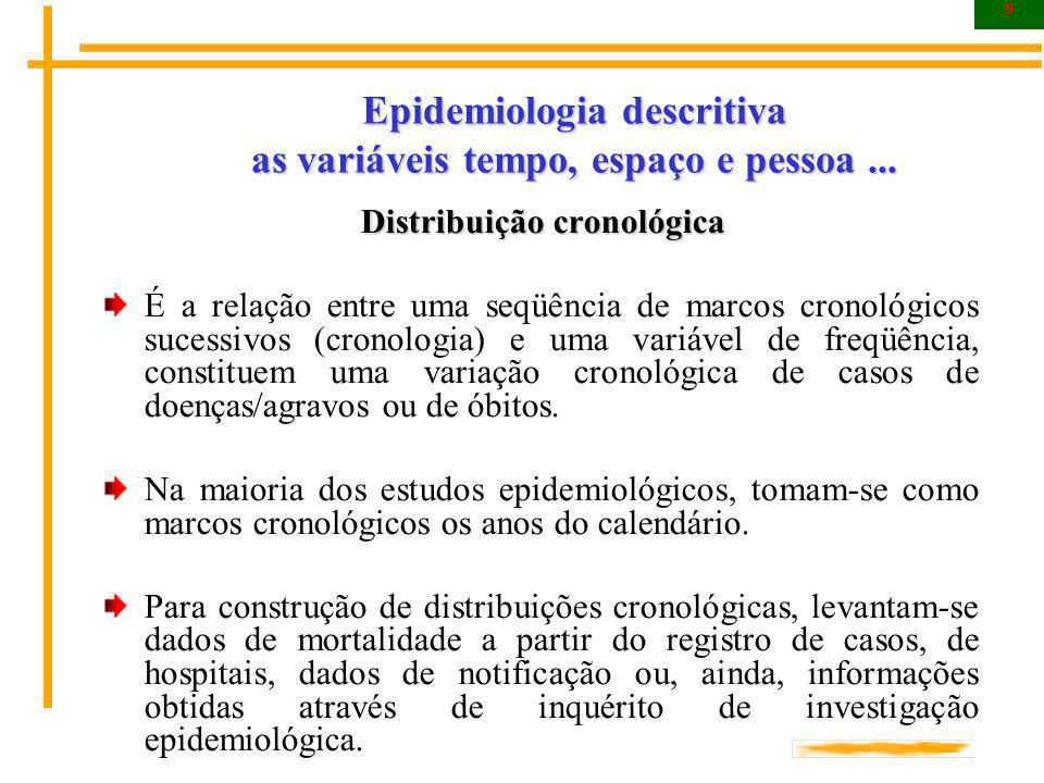 9 Epidemiologia descritiva as variáveis tempo, espaço e pessoa... Distribuição cronológica É a relação entre uma seqüência de marcos cronológicos suce