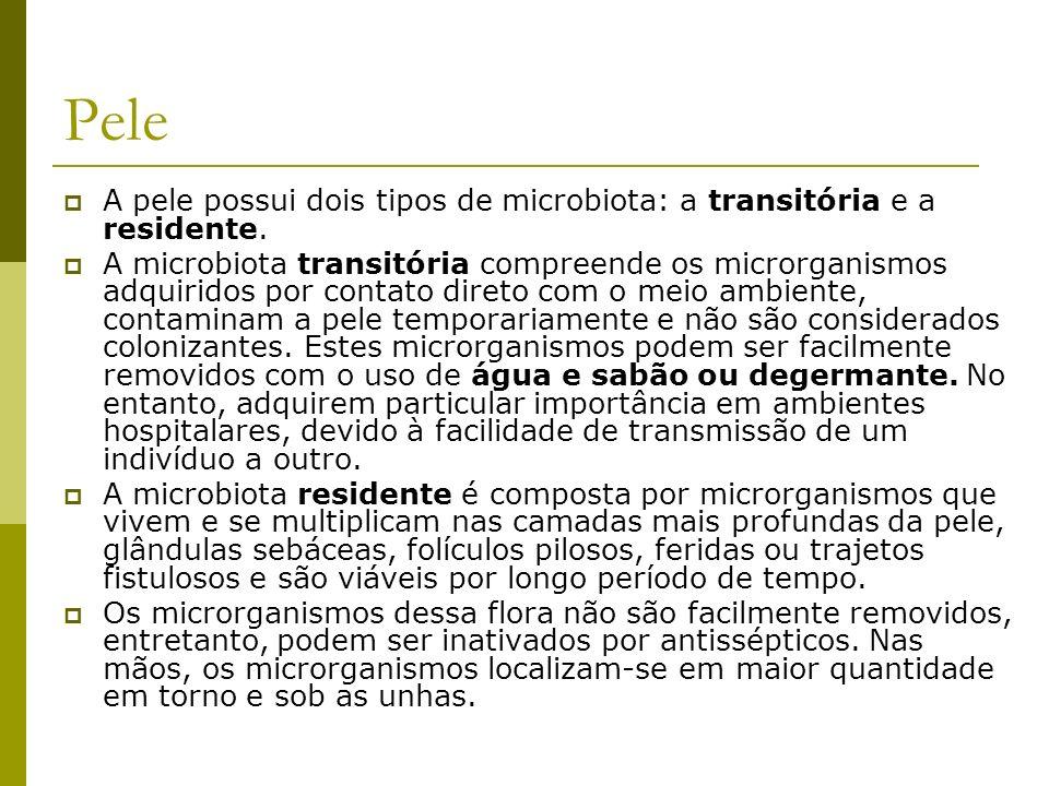 Pele A pele possui dois tipos de microbiota: a transitória e a residente. A microbiota transitória compreende os microrganismos adquiridos por contato