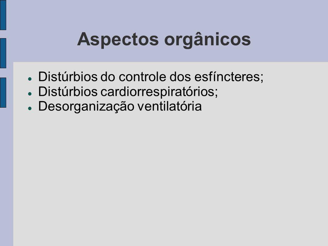 Aspectos orgânicos Distúrbios do controle dos esfíncteres; Distúrbios cardiorrespiratórios; Desorganização ventilatória