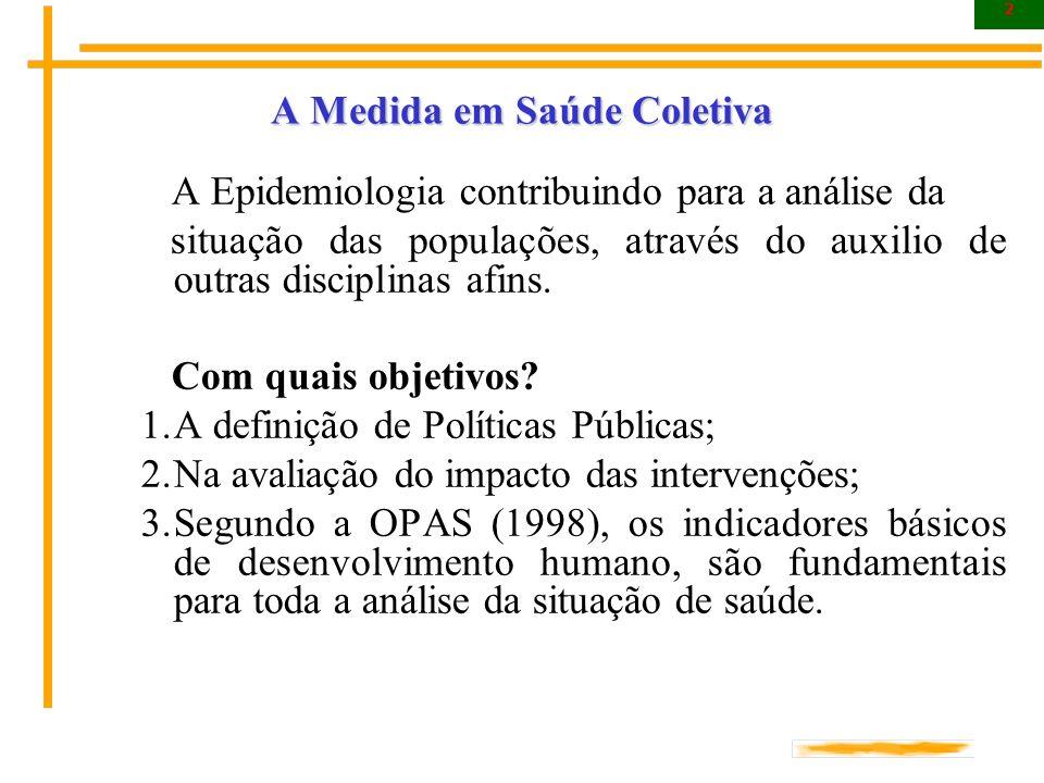 13 A Medida em Saúde Coletiva Coeficiente de mortalidade por causas: 1976: O Ministério da Saúde, implantou a declaração de óbito padronizada para o Brasil.