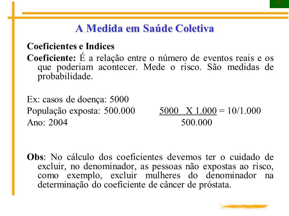 8 A Medida em Saúde Coletiva Coeficientes e índices mais utilizados: ortalidade Coeficiente de Mortalidade São definidos como quocientes (divisão) entre as freqüências absolutas de óbitos e o número dos expostos ao risco de morrer.