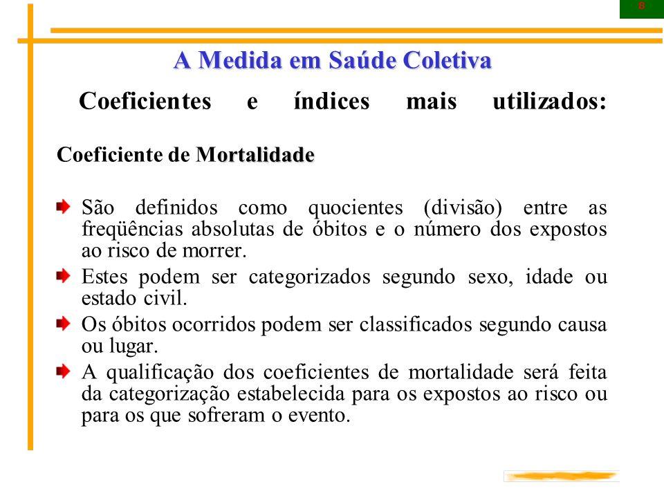 29 A Medida em Saúde Coletiva Curvas de Mortalidade Proporcional Moraes (1959), conforme recomendações da OMS (19 57) e partindo da idéia básica de Swaroop e Uemura, elaborou as curvas de mortalidade proporcional, as quais constituem uma representação gráfica dos vários índices de mortalidade proporcional (MP).