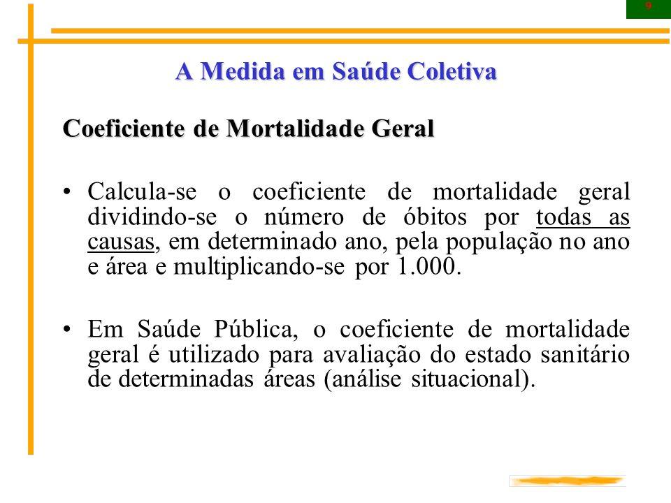 10 A Medida em Saúde Coletiva Coeficiente de Mortalidade Geral Problemas na sua utilização: Má qualidade Má qualidade: dos serviços de óbitos e dados vitais: prejudica na prática dos coeficientes de mortalidade geral.