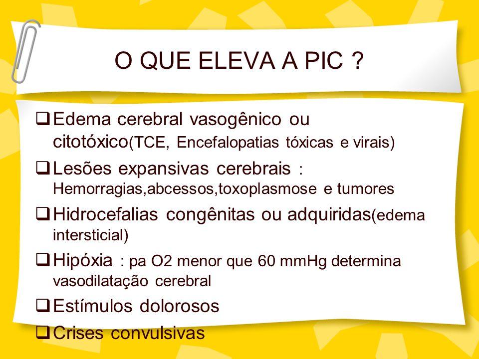 O QUE ELEVA A PIC ? Edema cerebral vasogênico ou citotóxico (TCE, Encefalopatias tóxicas e virais) Lesões expansivas cerebrais : Hemorragias,abcessos,
