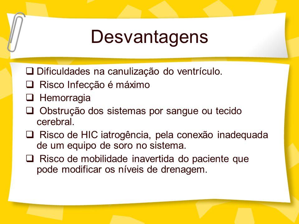 Desvantagens Dificuldades na canulização do ventrículo. Risco Infecção é máximo Hemorragia Obstrução dos sistemas por sangue ou tecido cerebral. Risco