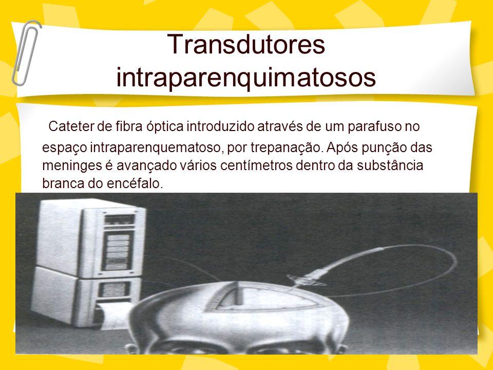 Transdutores intraparenquimatosos Cateter de fibra óptica introduzido através de um parafuso no espaço intraparenquematoso, por trepanação. Após punçã