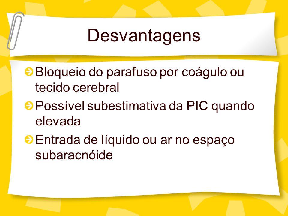 Desvantagens Bloqueio do parafuso por coágulo ou tecido cerebral Possível subestimativa da PIC quando elevada Entrada de líquido ou ar no espaço subar