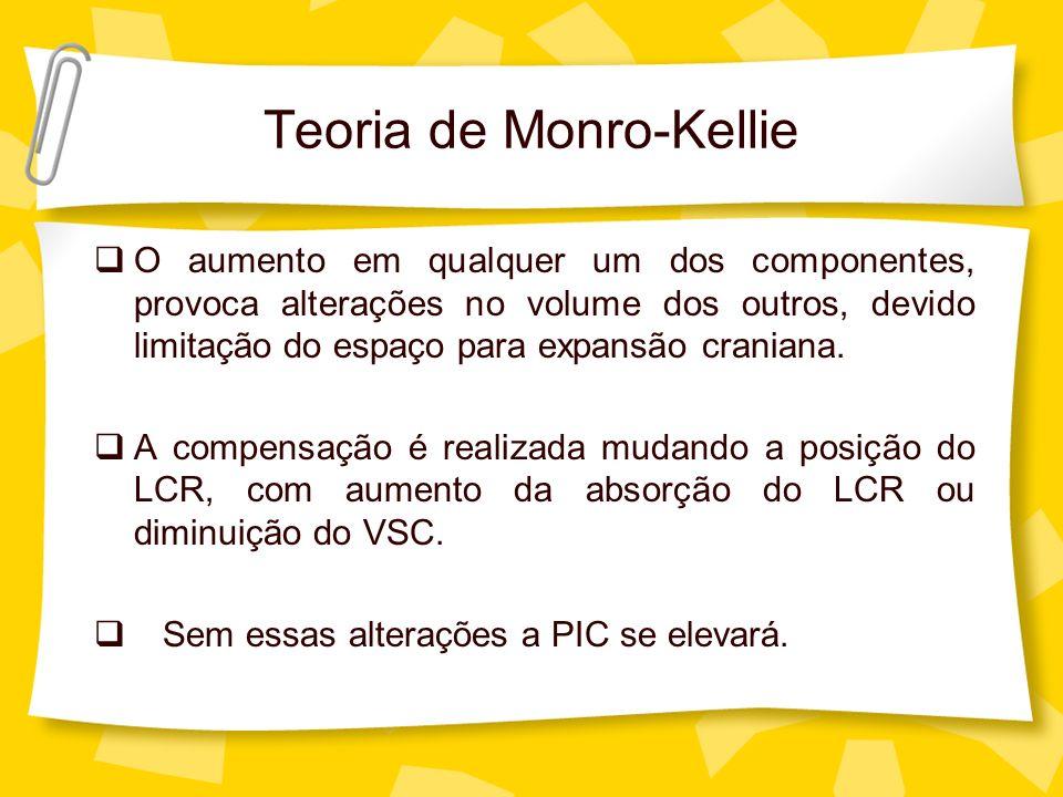 Teoria de Monro-Kellie O aumento em qualquer um dos componentes, provoca alterações no volume dos outros, devido limitação do espaço para expansão cra