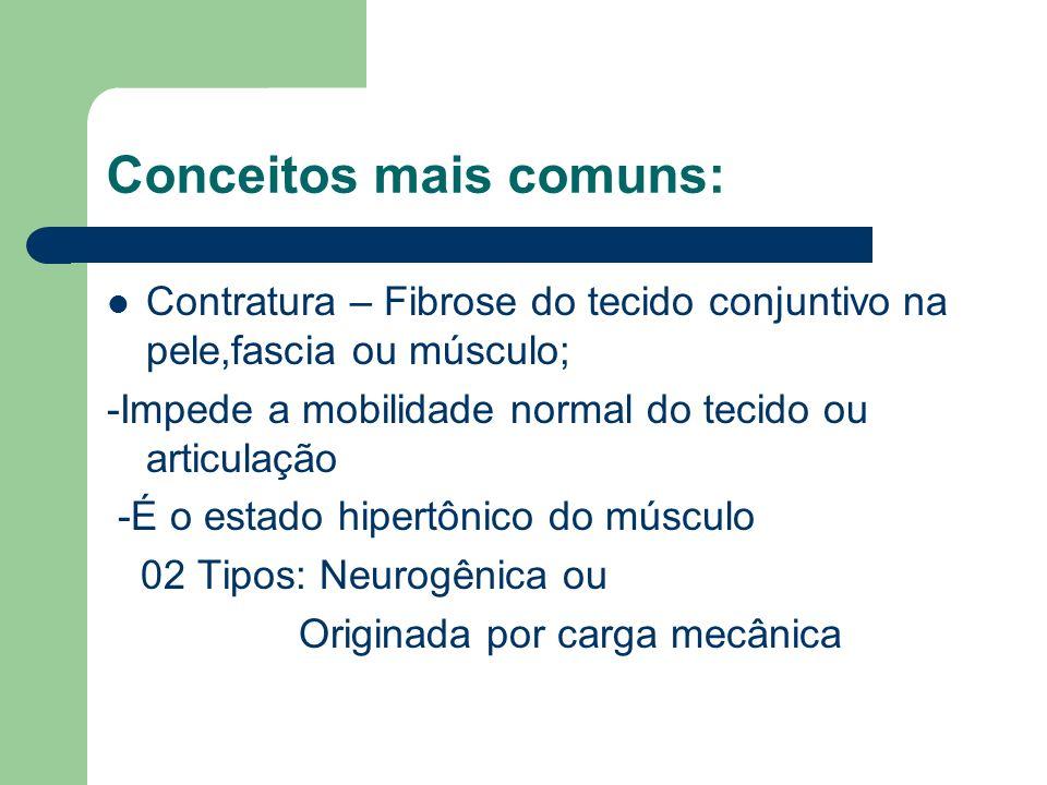 Retração: É o estado hipertônico do músculo,com encurtamento mensuravel do complexo músculo-tendão.