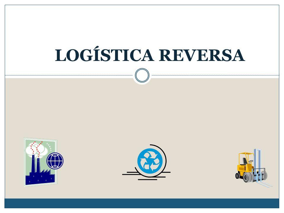 André Luiz Anjos de Figueiredo, M.Sc.Por que existe logística reversa.