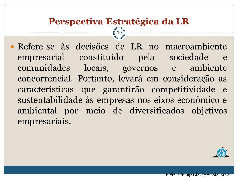André Luiz Anjos de Figueiredo, M.Sc. Perspectiva Estratégica da LR Refere-se às decisões de LR no macroambiente empresarial constituído pela sociedad