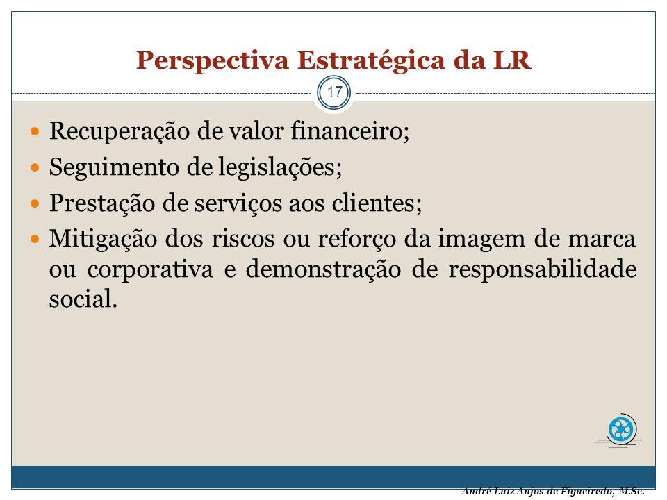 André Luiz Anjos de Figueiredo, M.Sc. Perspectiva Estratégica da LR 17 Recuperação de valor financeiro; Seguimento de legislações; Prestação de serviç