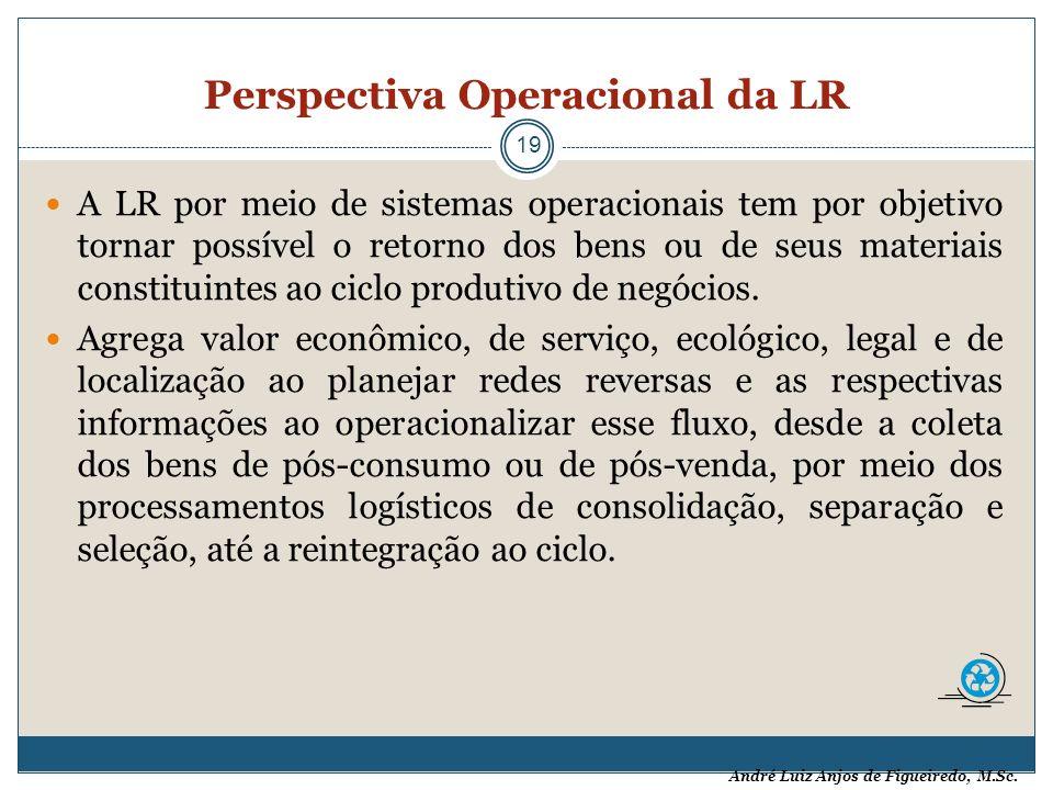 André Luiz Anjos de Figueiredo, M.Sc. Perspectiva Operacional da LR 19 A LR por meio de sistemas operacionais tem por objetivo tornar possível o retor