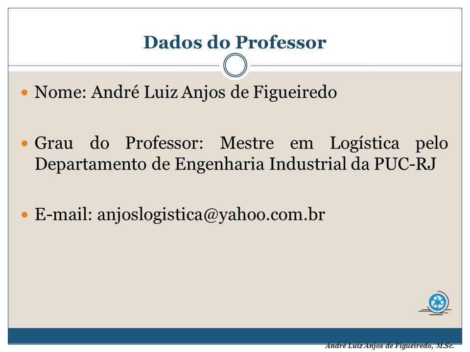 André Luiz Anjos de Figueiredo, M.Sc. Dados do Professor Nome: André Luiz Anjos de Figueiredo Grau do Professor: Mestre em Logística pelo Departamento