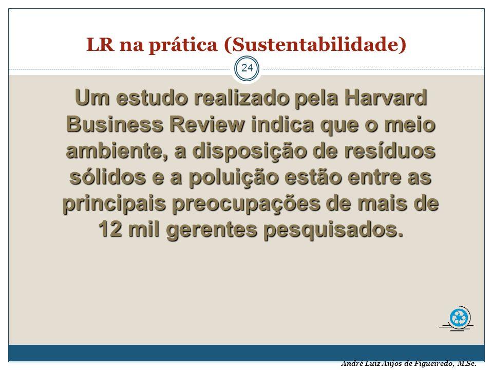 André Luiz Anjos de Figueiredo, M.Sc. LR na prática (Sustentabilidade) 24 Um estudo realizado pela Harvard Business Review indica que o meio ambiente,