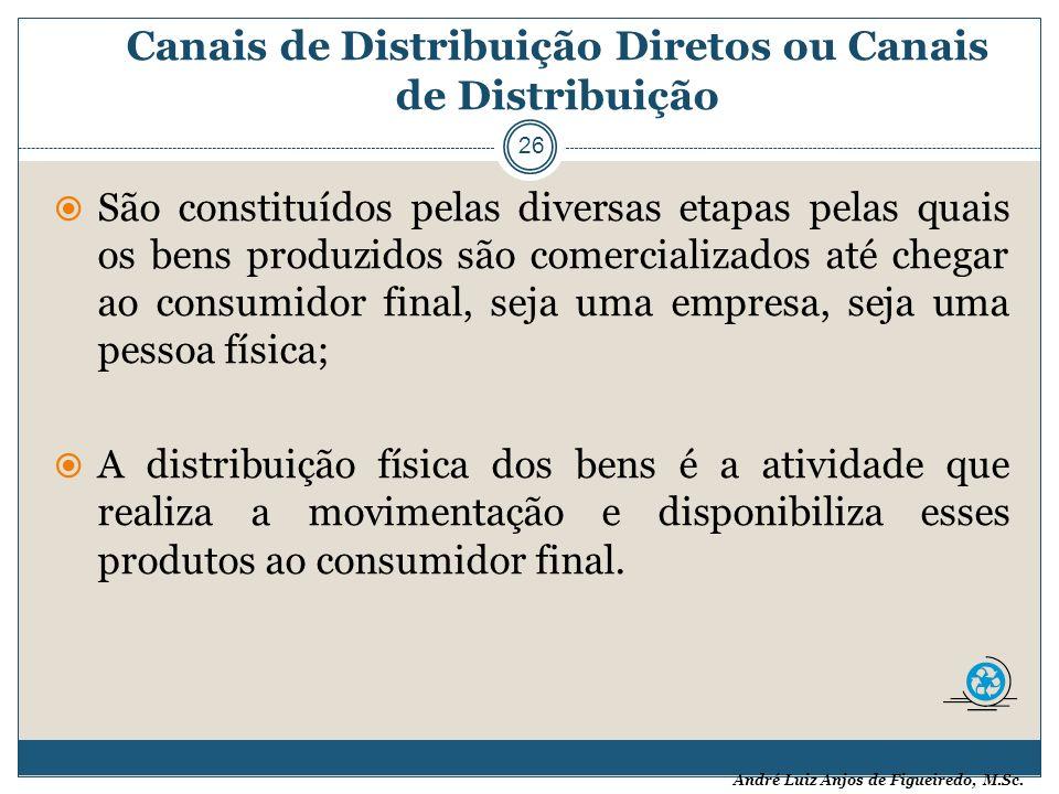 André Luiz Anjos de Figueiredo, M.Sc. Canais de Distribuição Diretos ou Canais de Distribuição 26 São constituídos pelas diversas etapas pelas quais o
