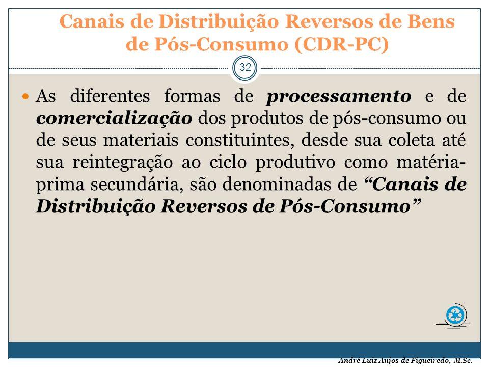 André Luiz Anjos de Figueiredo, M.Sc. Canais de Distribuição Reversos de Bens de Pós-Consumo (CDR-PC) 32 As diferentes formas de processamento e de co