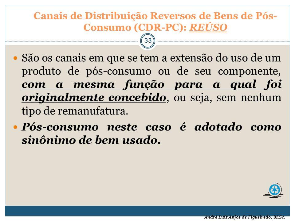 André Luiz Anjos de Figueiredo, M.Sc. Canais de Distribuição Reversos de Bens de Pós- Consumo (CDR-PC): REÚSO 33 São os canais em que se tem a extensã