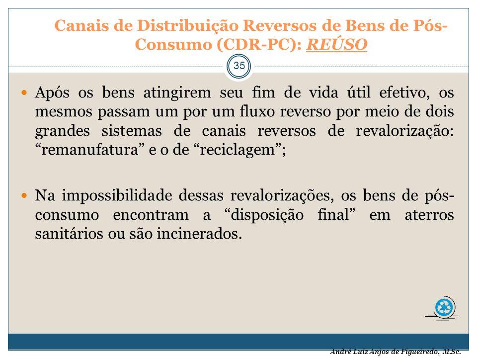 André Luiz Anjos de Figueiredo, M.Sc. Canais de Distribuição Reversos de Bens de Pós- Consumo (CDR-PC): REÚSO 35 Após os bens atingirem seu fim de vid