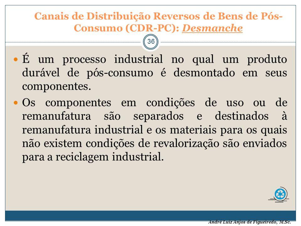 André Luiz Anjos de Figueiredo, M.Sc. Canais de Distribuição Reversos de Bens de Pós- Consumo (CDR-PC): Desmanche 36 É um processo industrial no qual