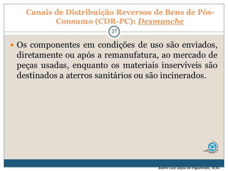 André Luiz Anjos de Figueiredo, M.Sc. Canais de Distribuição Reversos de Bens de Pós- Consumo (CDR-PC): Desmanche 37 Os componentes em condições de us