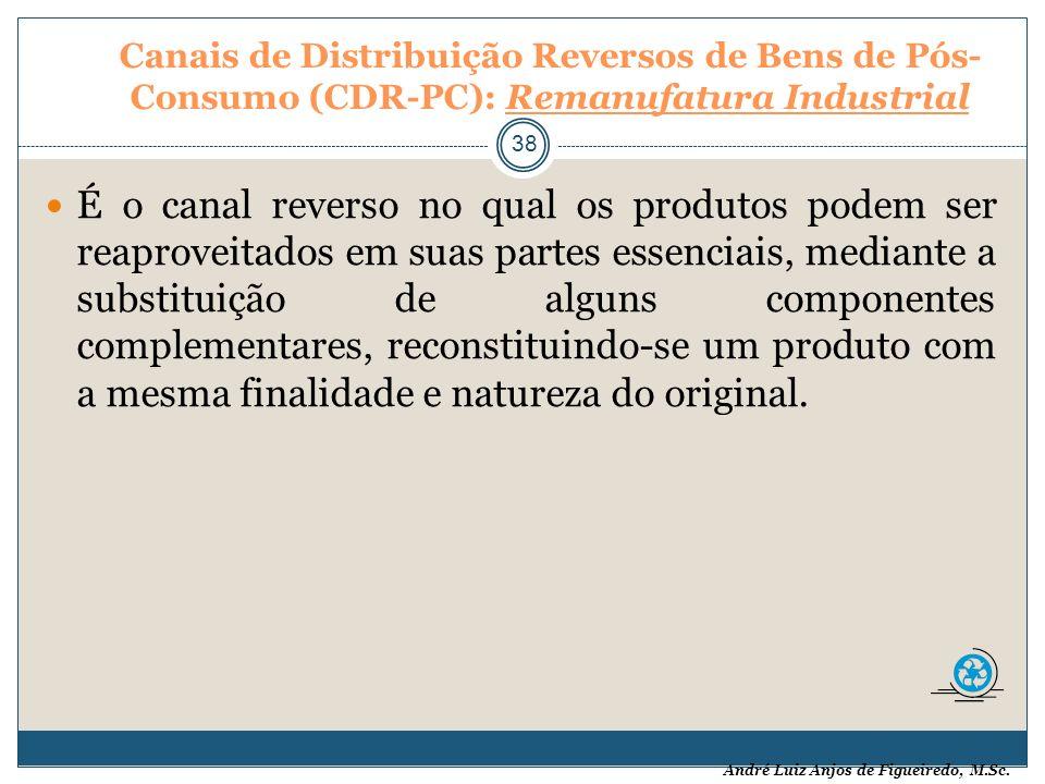 André Luiz Anjos de Figueiredo, M.Sc. Canais de Distribuição Reversos de Bens de Pós- Consumo (CDR-PC): Remanufatura Industrial 38 É o canal reverso n