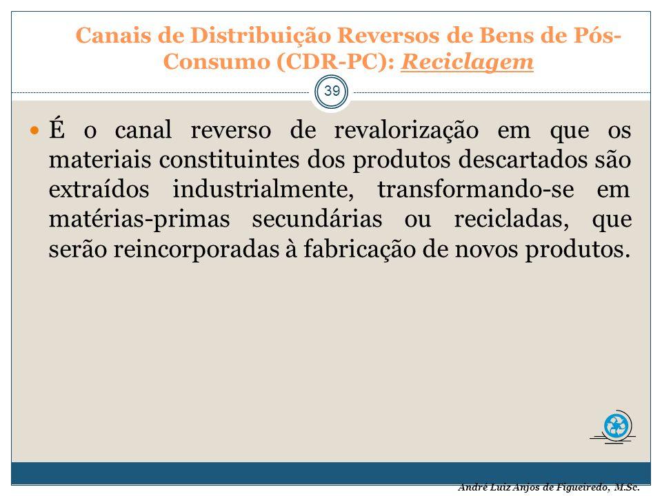 André Luiz Anjos de Figueiredo, M.Sc. Canais de Distribuição Reversos de Bens de Pós- Consumo (CDR-PC): Reciclagem 39 É o canal reverso de revalorizaç