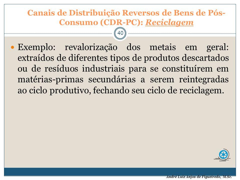 André Luiz Anjos de Figueiredo, M.Sc. Canais de Distribuição Reversos de Bens de Pós- Consumo (CDR-PC): Reciclagem 40 Exemplo: revalorização dos metai