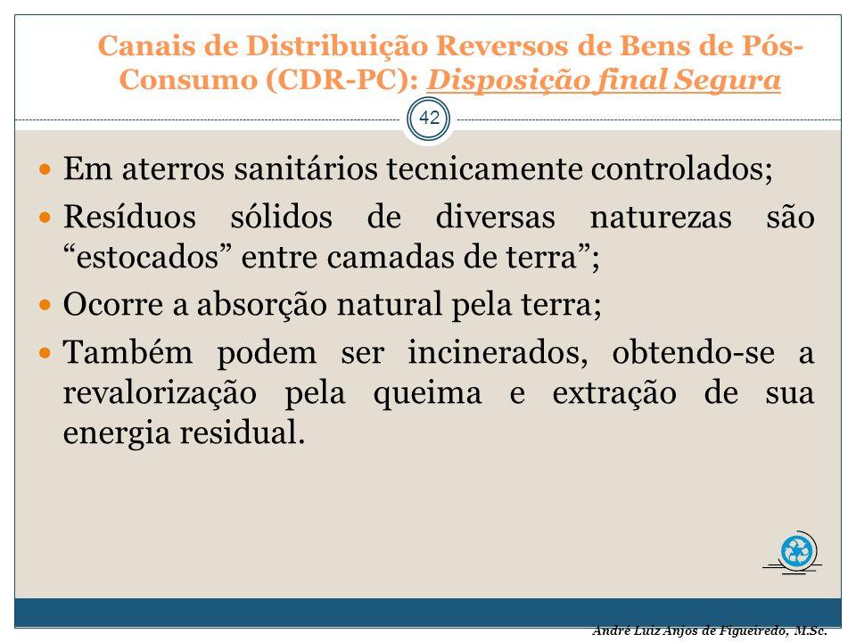 André Luiz Anjos de Figueiredo, M.Sc. Canais de Distribuição Reversos de Bens de Pós- Consumo (CDR-PC): Disposição final Segura 42 Em aterros sanitári