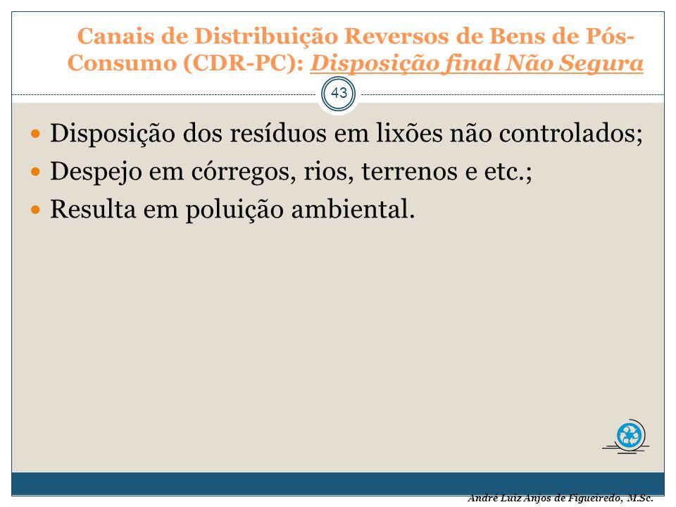 André Luiz Anjos de Figueiredo, M.Sc. Canais de Distribuição Reversos de Bens de Pós- Consumo (CDR-PC): Disposição final Não Segura 43 Disposição dos