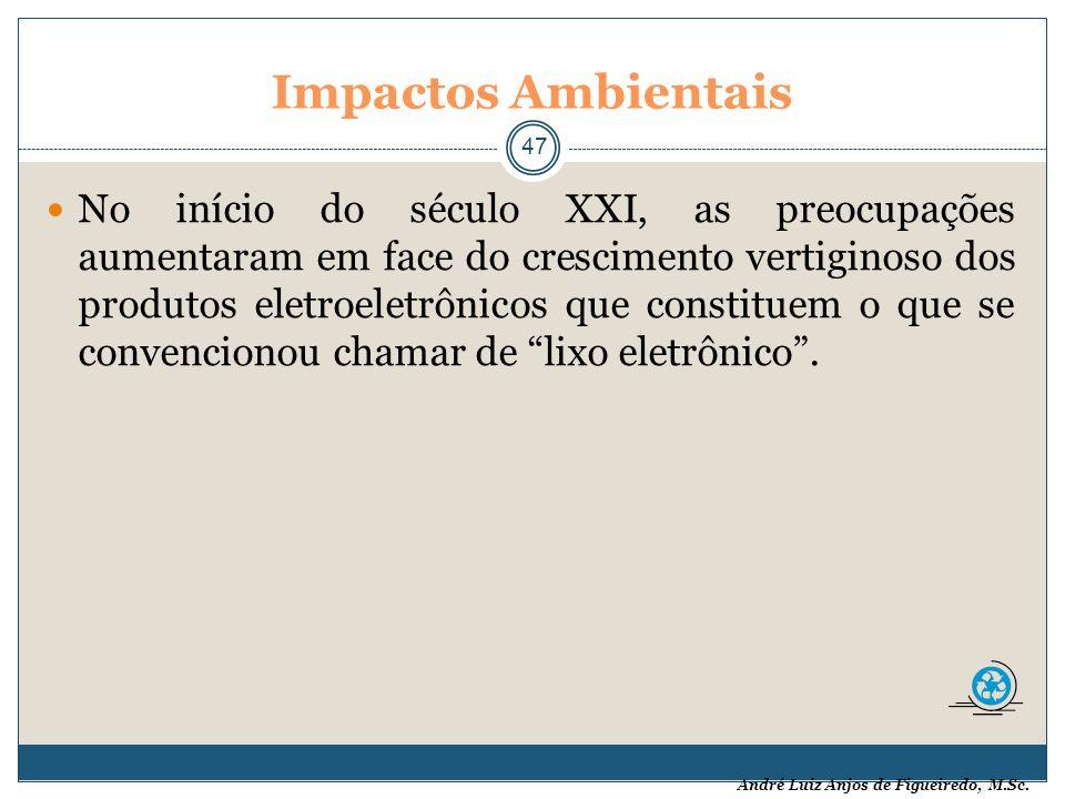 André Luiz Anjos de Figueiredo, M.Sc. Impactos Ambientais 47 No início do século XXI, as preocupações aumentaram em face do crescimento vertiginoso do