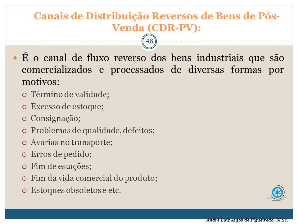 André Luiz Anjos de Figueiredo, M.Sc. Canais de Distribuição Reversos de Bens de Pós- Venda (CDR-PV): 48 É o canal de fluxo reverso dos bens industria