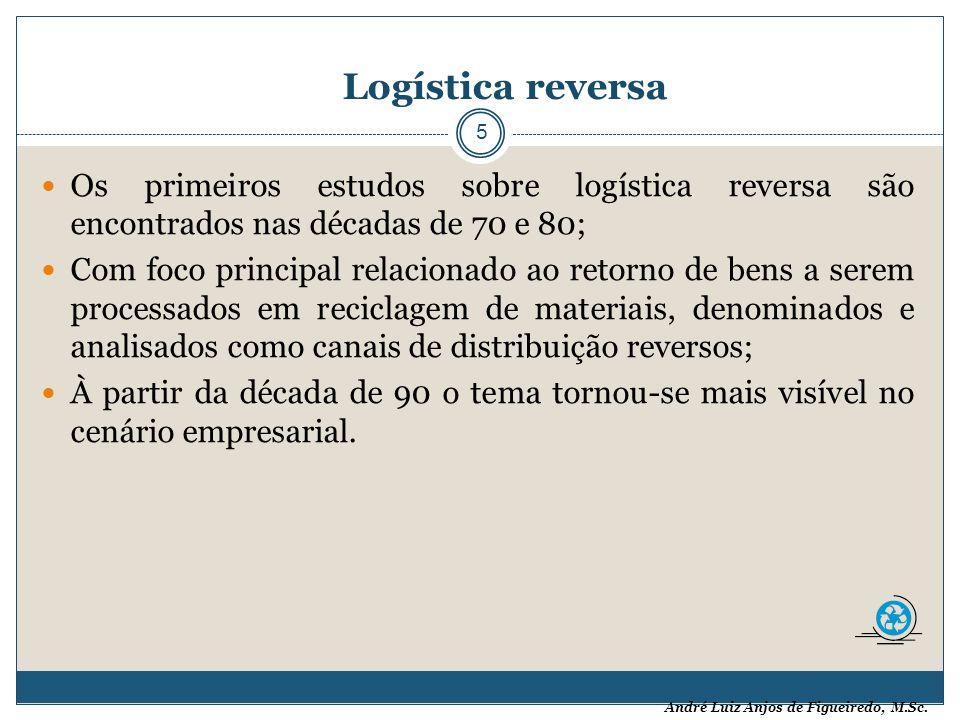 André Luiz Anjos de Figueiredo, M.Sc. Logística reversa 5 Os primeiros estudos sobre logística reversa são encontrados nas décadas de 70 e 80; Com foc