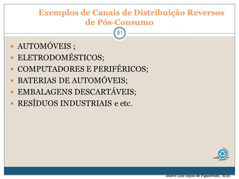 André Luiz Anjos de Figueiredo, M.Sc. Exemplos de Canais de Distribuição Reversos de Pós-Consumo 51 AUTOMÓVEIS ; ELETRODOMÉSTICOS; COMPUTADORES E PERI