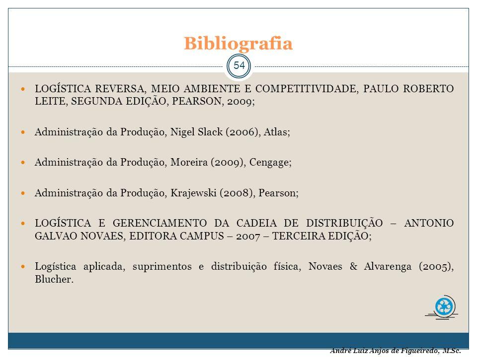 André Luiz Anjos de Figueiredo, M.Sc. Bibliografia 54 LOGÍSTICA REVERSA, MEIO AMBIENTE E COMPETITIVIDADE, PAULO ROBERTO LEITE, SEGUNDA EDIÇÃO, PEARSON