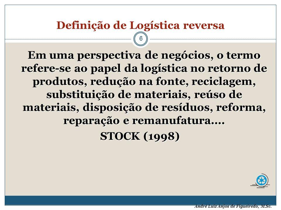 André Luiz Anjos de Figueiredo, M.Sc. Definição de Logística reversa 6 Em uma perspectiva de negócios, o termo refere-se ao papel da logística no reto