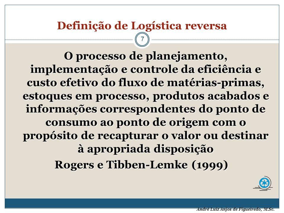 André Luiz Anjos de Figueiredo, M.Sc. Definição de Logística reversa 7 O processo de planejamento, implementação e controle da eficiência e custo efet