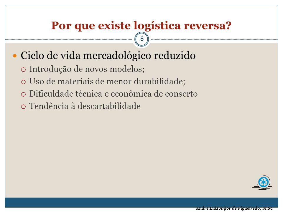 André Luiz Anjos de Figueiredo, M.Sc. Por que existe logística reversa? 8 Ciclo de vida mercadológico reduzido Introdução de novos modelos; Uso de mat